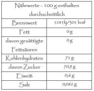 Tabelle-Glassa